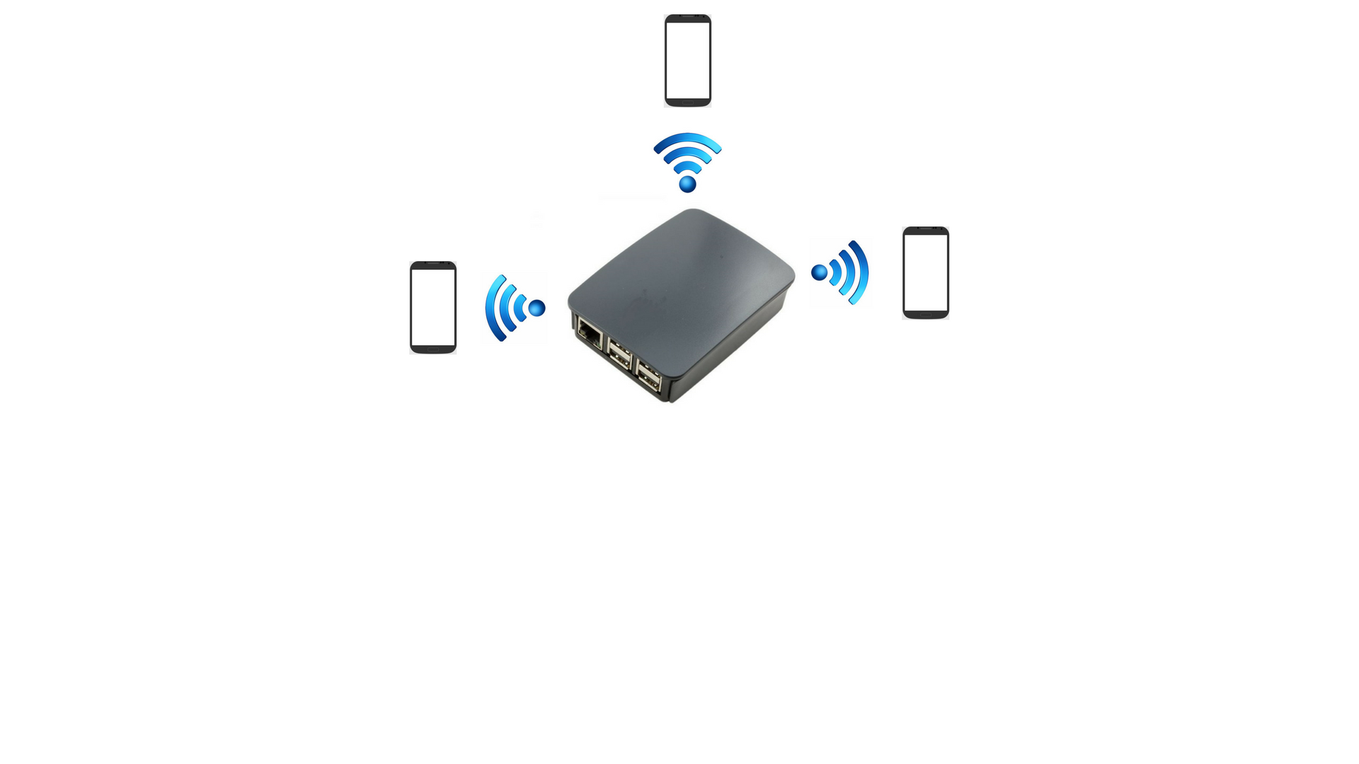 Wi-Fi Device Without Internet
